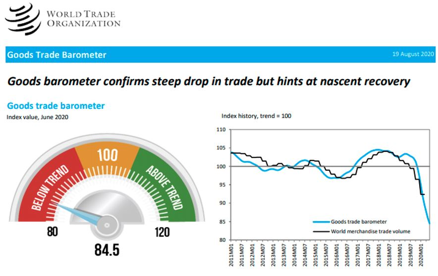 Development of the WTO Barometer of Goods